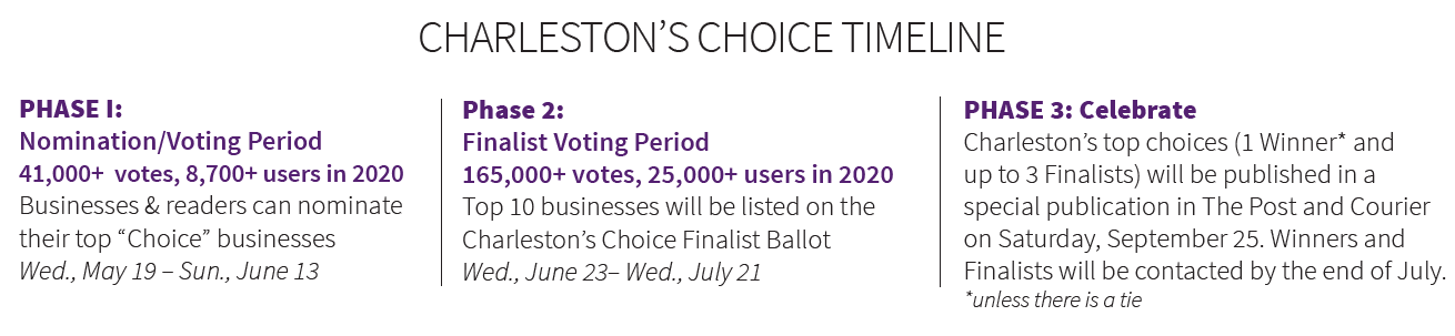 Post and Courier Charleston's Choice